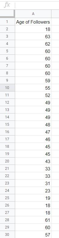 histogram-chart-one-column