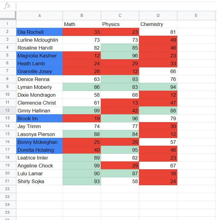all-range-conditional-formating-colored
